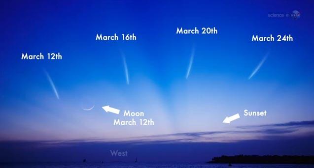 Comet PanSTARRS NH Path